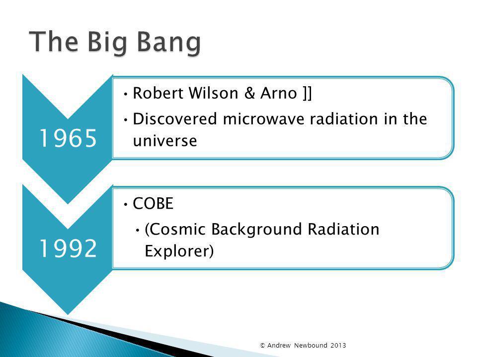 The Big Bang 1965 1992 Robert Wilson & Arno ]]